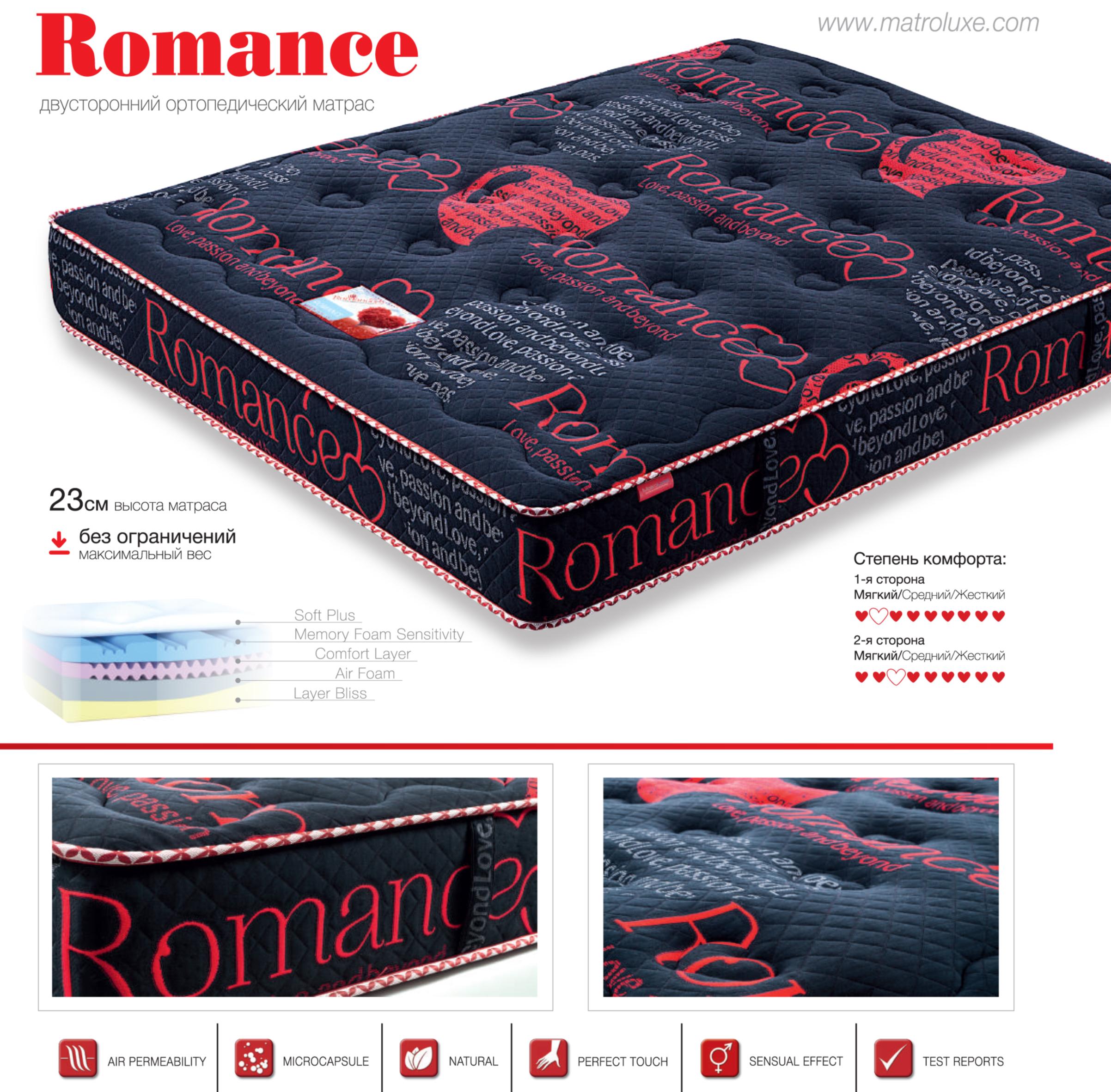 Внешний вид и характеристики матраса Romance